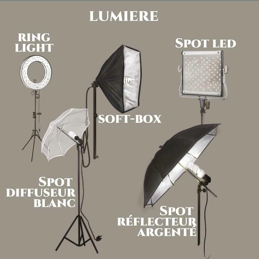 Différentes sources d'éclairage
